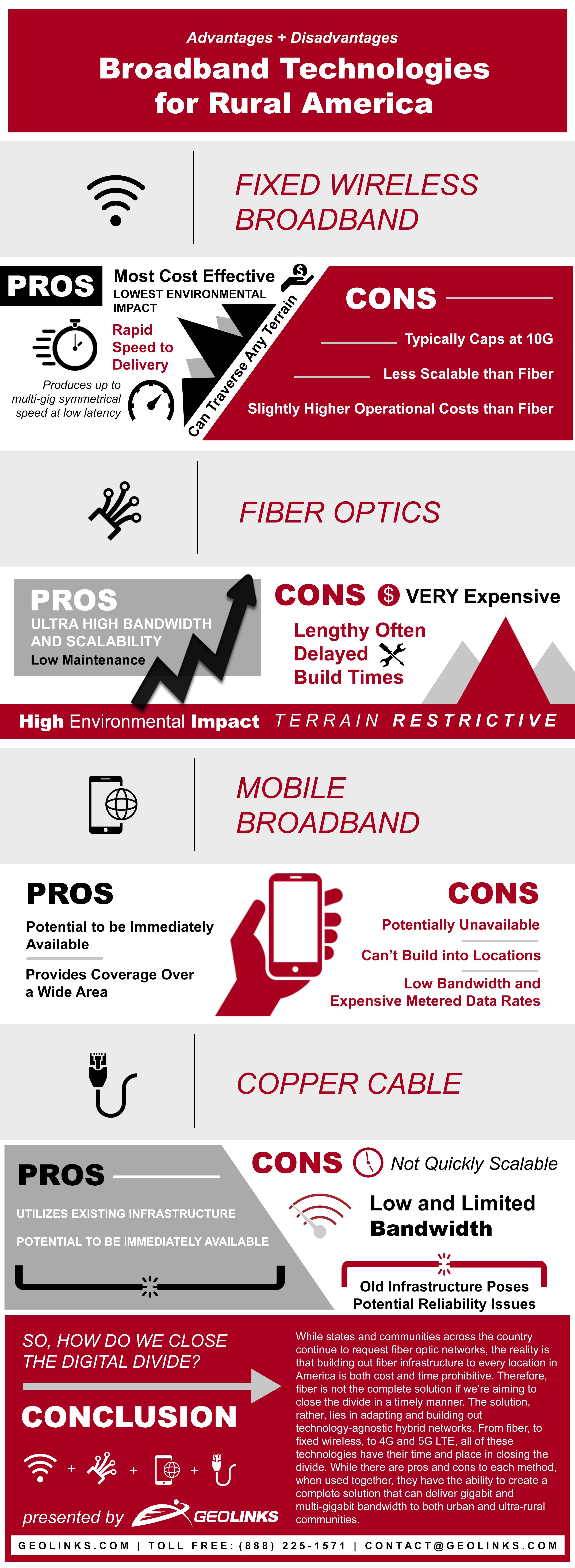 BroadbandTechnologiesforRuralAmerica_GeoLinks