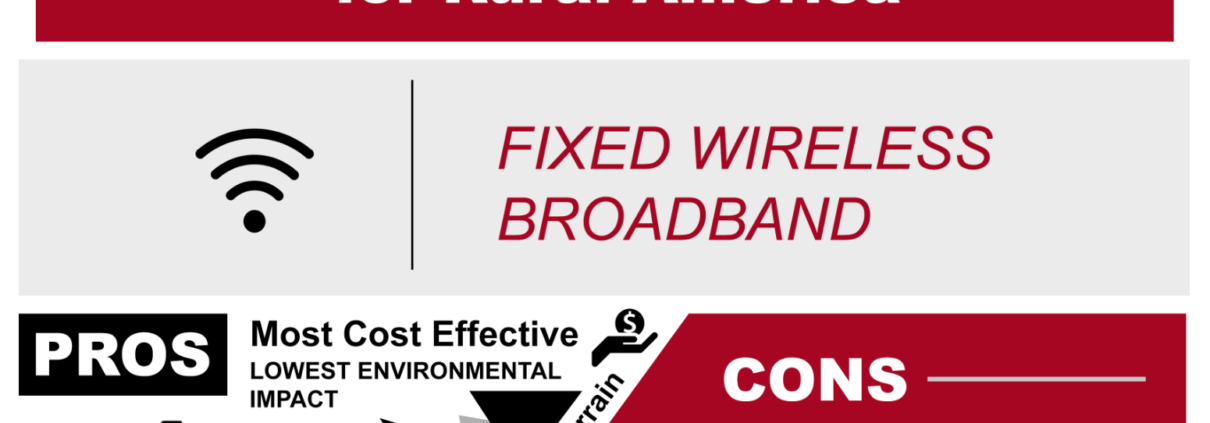 BroadbandTechnologiesforRuralAmerica_GeoLinks_2018
