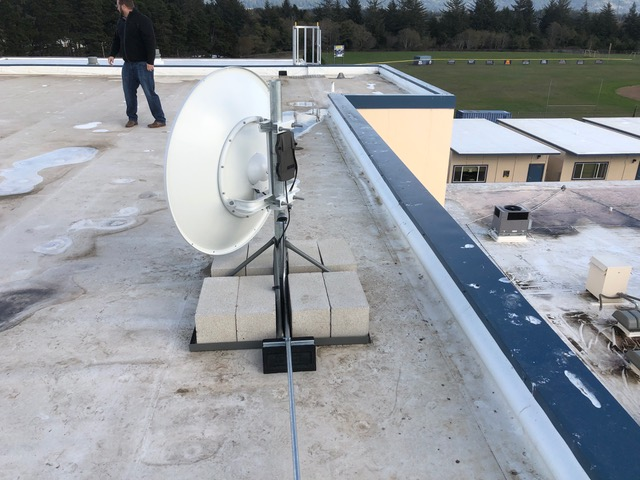 Fixed Wireless Internet Installation Equipment