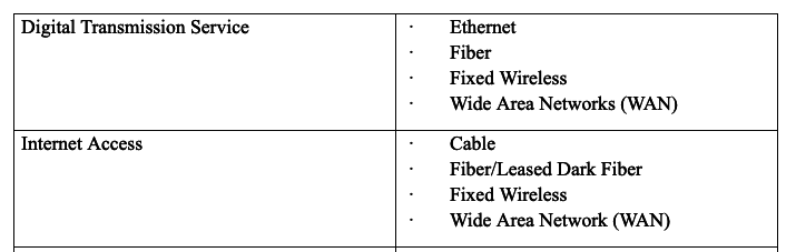 California Teleconnect Fund Program